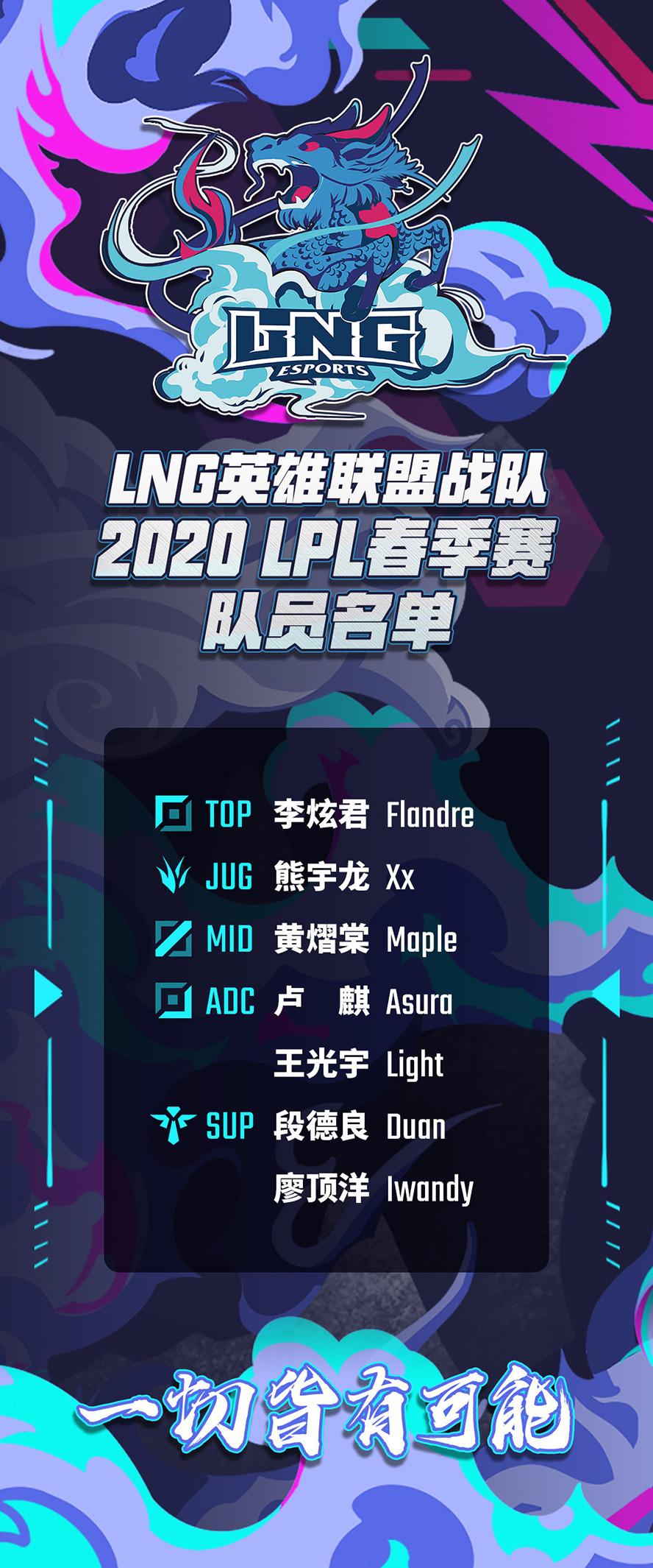 LNG - Đội hình tham dự LPL Mùa Xuân 2020