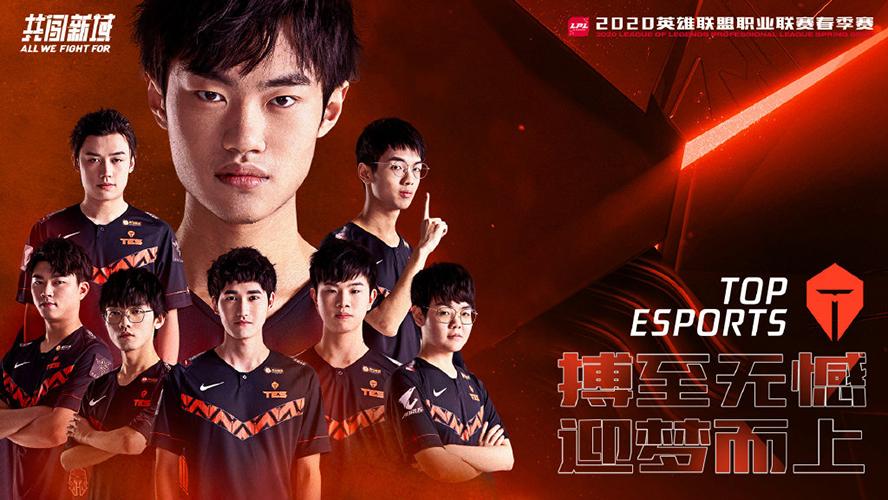Top Esports LPL Mùa Xuân 2020 Poster