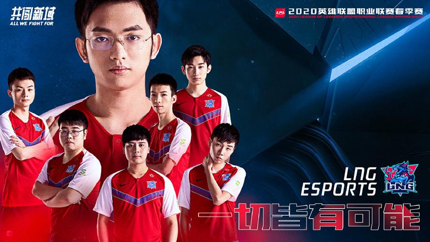 LNG Esports LPL Mùa Xuân 2020 Poster