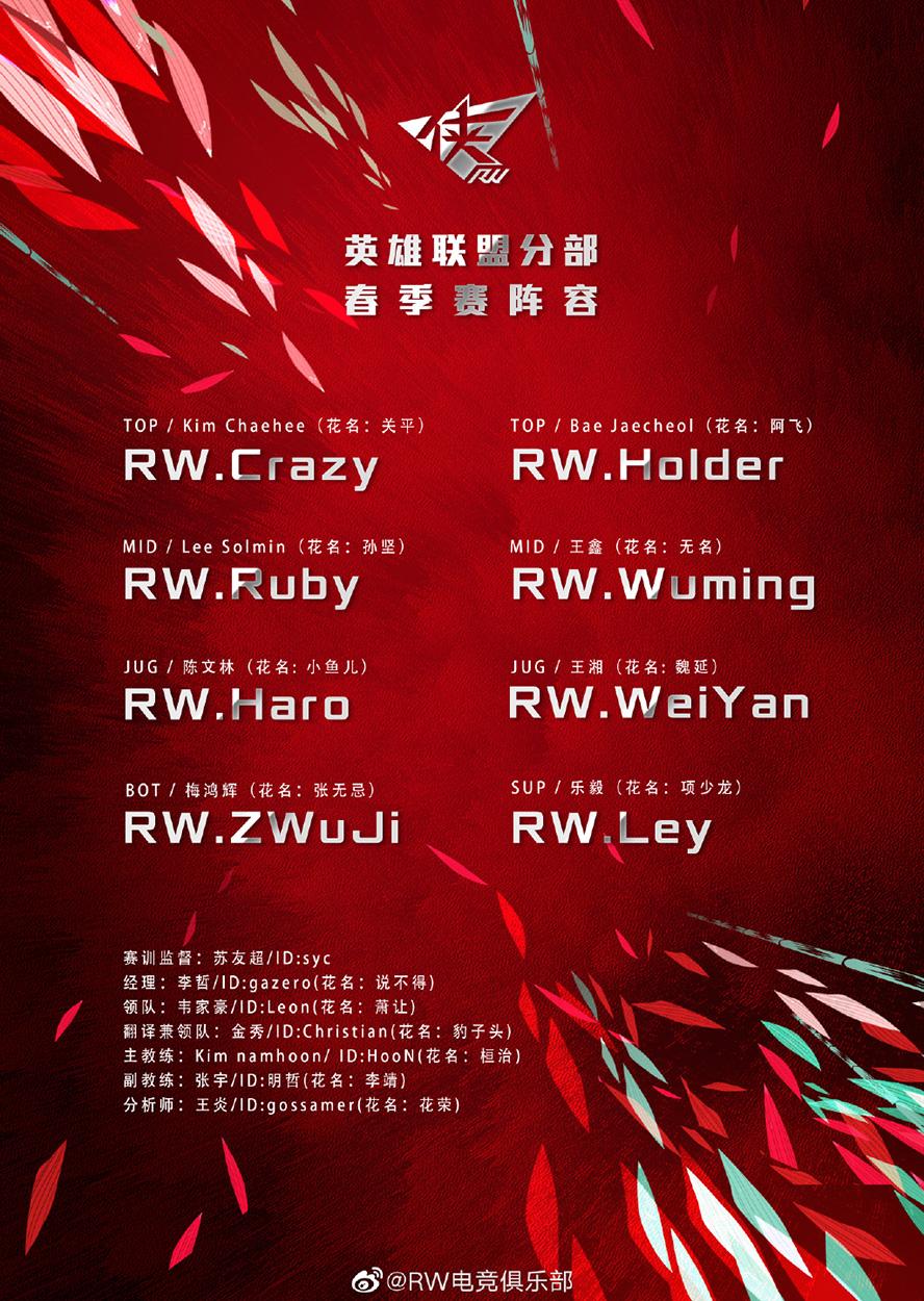 RW - Đội hình tham dự LPL Mùa Xuân 2020