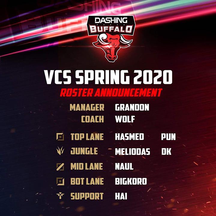 Đội hình tham dự VCS Mùa Xuân 2020 của Dashing Buffalo