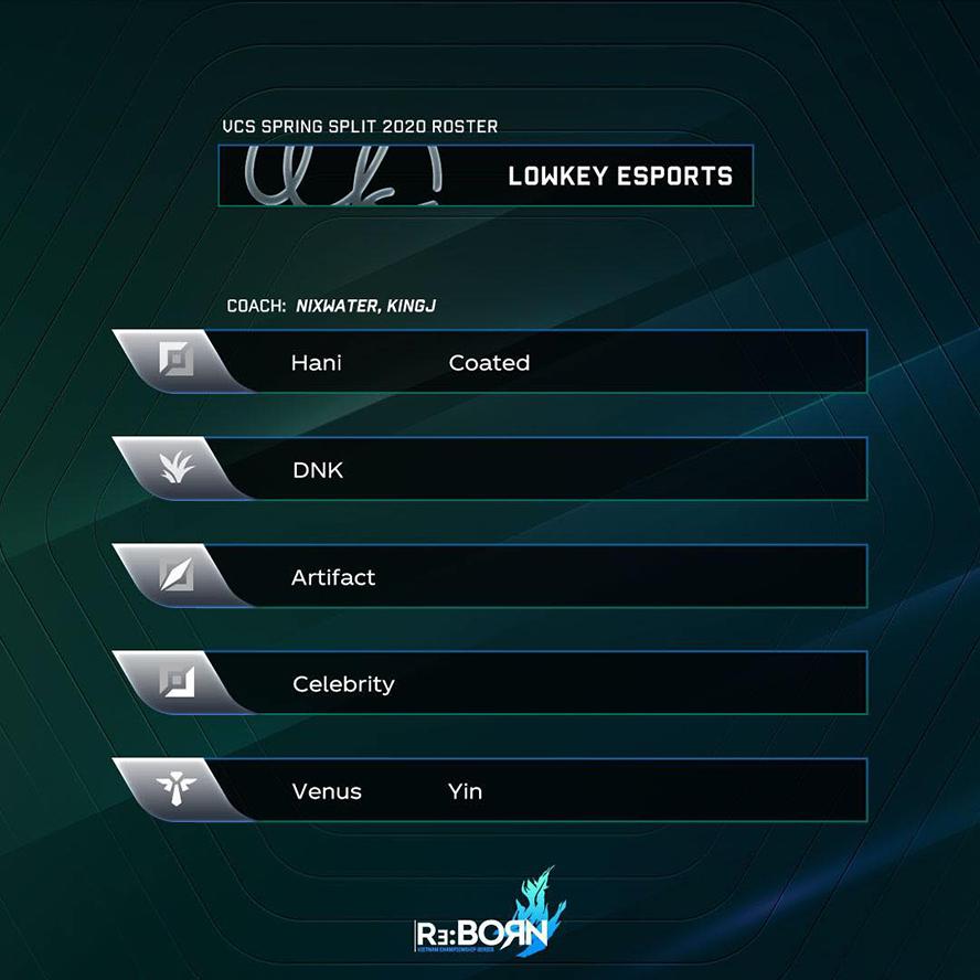 Đội hình tham dự VCS Mùa Xuân 2020 của Lowkey Esports