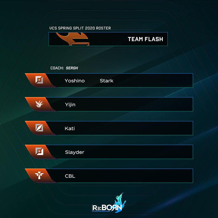 Đội hình tham dự VCS Mùa Xuân 2020 của Team Flash