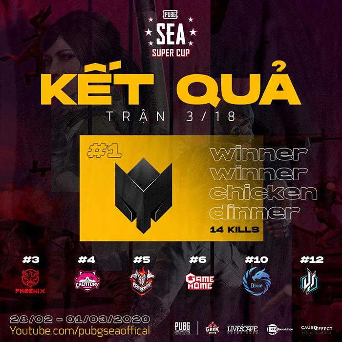 Kết quả thi đấu trận 03/18 PUBG SEA Super Cup 2020