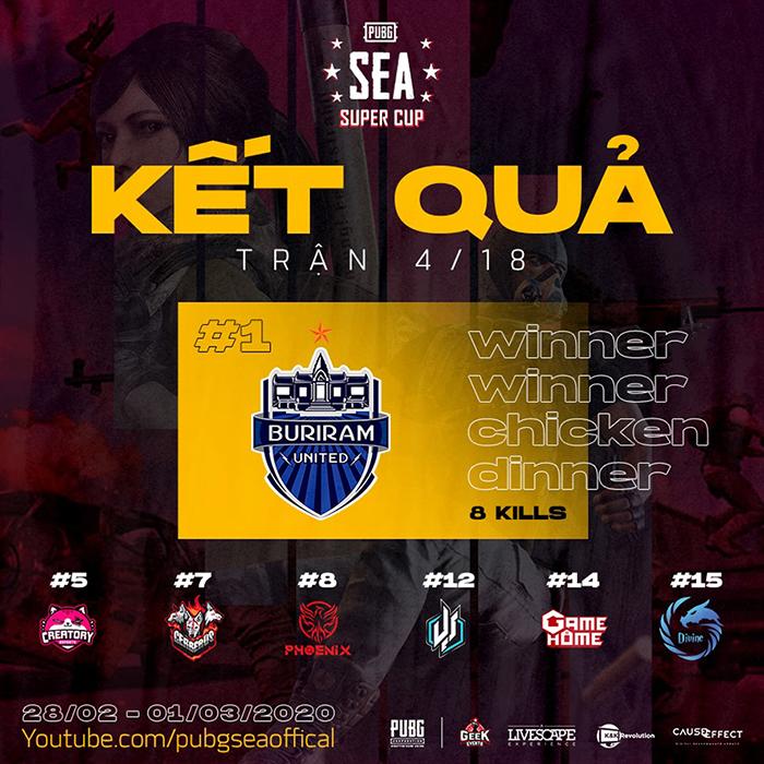 Kết quả thi đấu trận 04/18 PUBG SEA Super Cup 2020