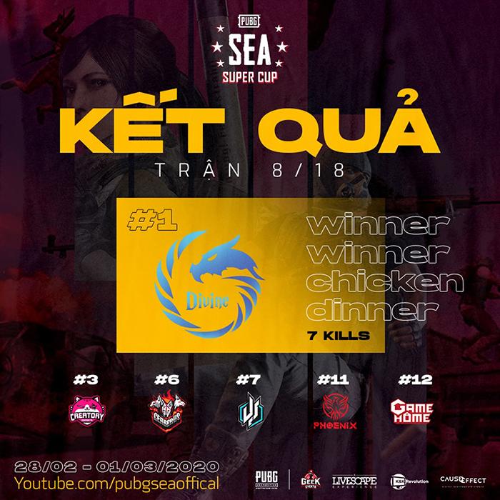 Kết quả thi đấu trận 08/18 PUBG SEA Super Cup 2020