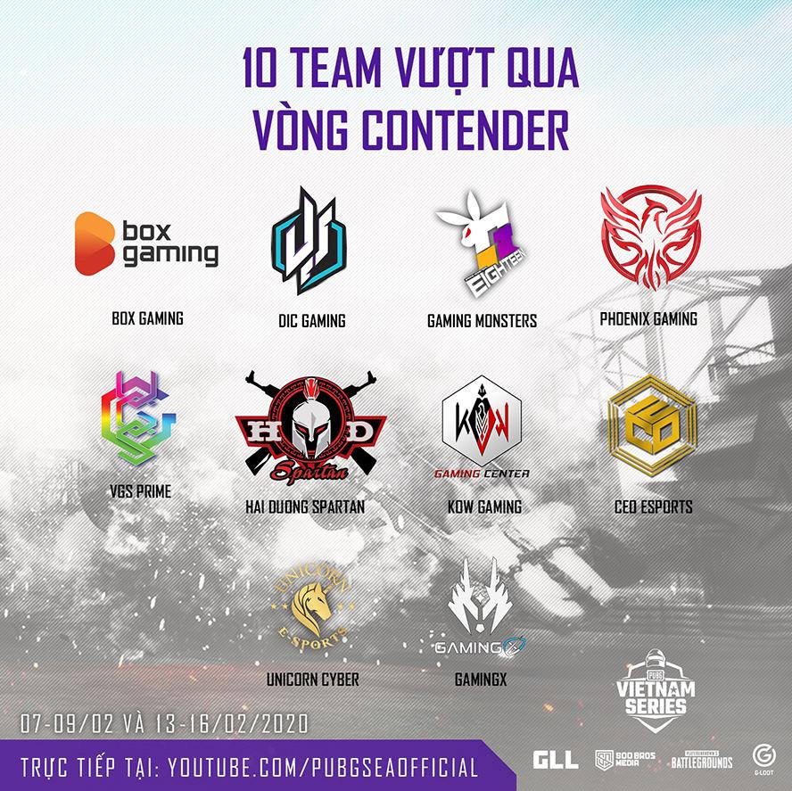 Danh sách 10 đội tuyển vượt qua vòng bảng PVS Spring 2020
