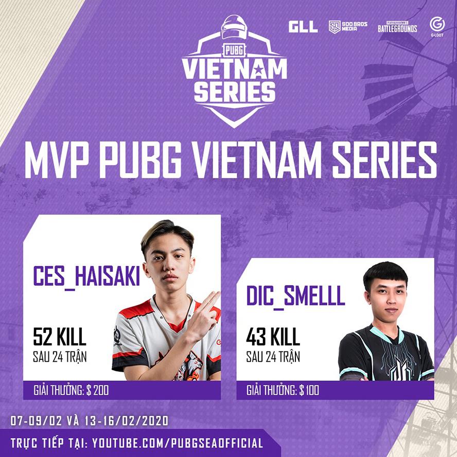 MVP PVS Spring 2020