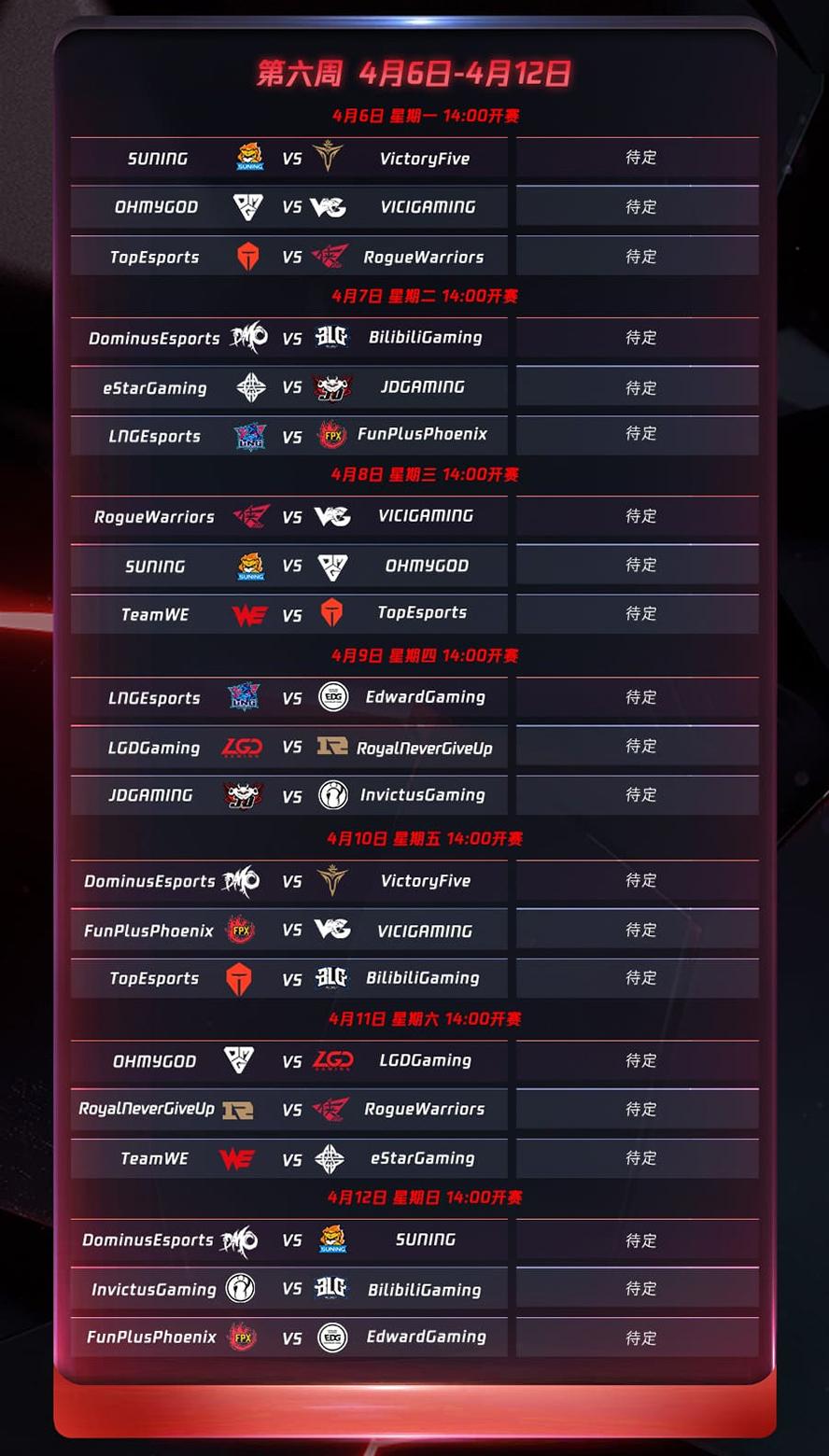 Lịch thi đấu LPL Xuân 2020 Tuần 6
