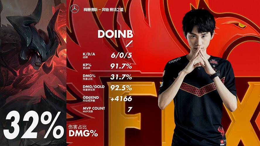 Doinb đang dẫn đầu bảng xếp hạng MVP của LPL Mùa Xuân 2020.