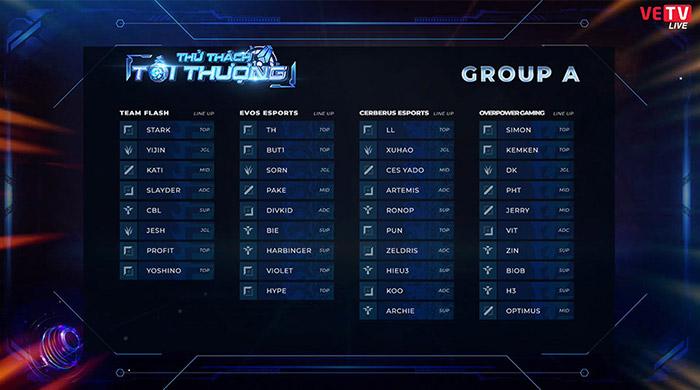 Đội hình thi đấu Thử Thách Tối Thượng 2020 của các đội tuyển ở bảng A.