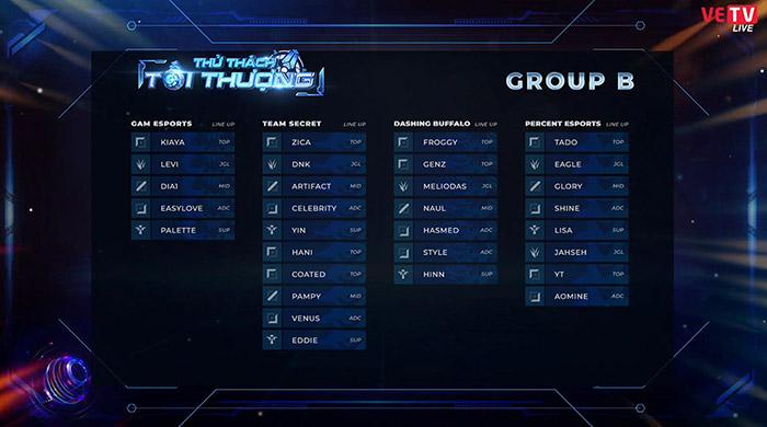 Đội hình thi đấu Thử Thách Tối Thượng 2020 của các đội tuyển ở bảng B.