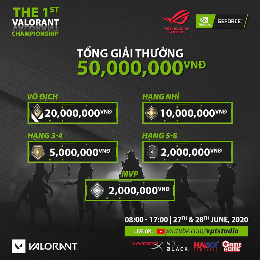 Tổng giá trị giải thưởng của The 1st Valorant Championship là 50 triệu đồng.
