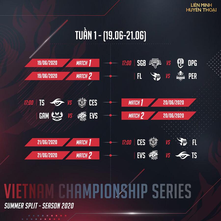 Lịch thi đấu vòng bảng VCS Mùa Hè 2020 Tuần 1