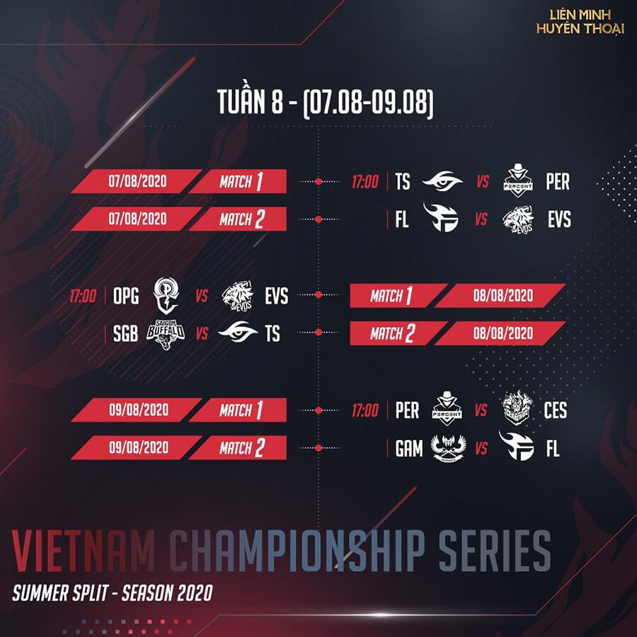 Lịch thi đấu vòng bảng VCS Mùa Hè 2020 Tuần 8