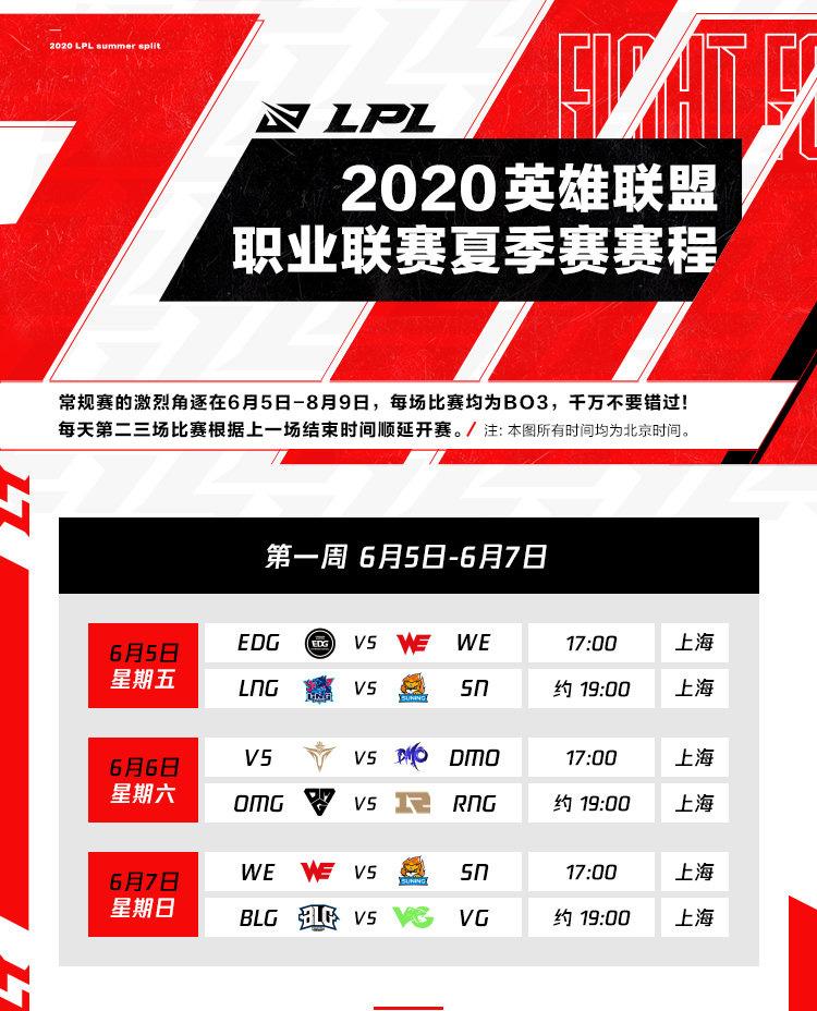 Lịch thi đấu vòng bảng LPL Mùa Hè 2020 Tuần 1