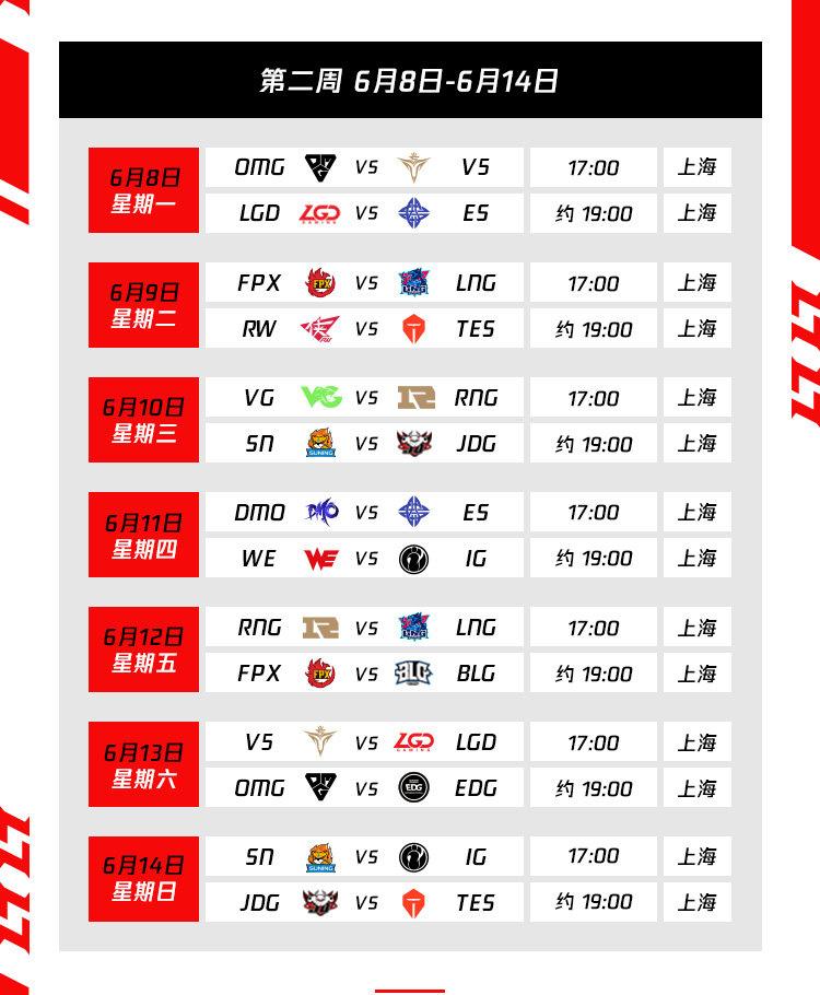 Lịch thi đấu vòng bảng LPL Mùa Hè 2020 Tuần 2