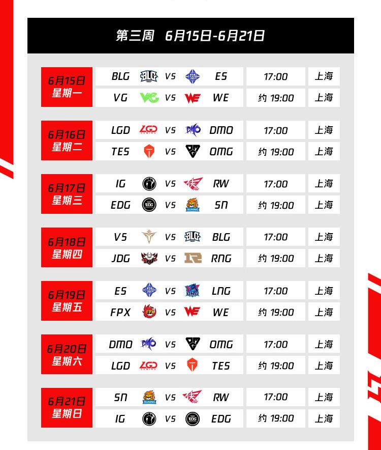 Lịch thi đấu vòng bảng LPL Mùa Hè 2020 Tuần 3