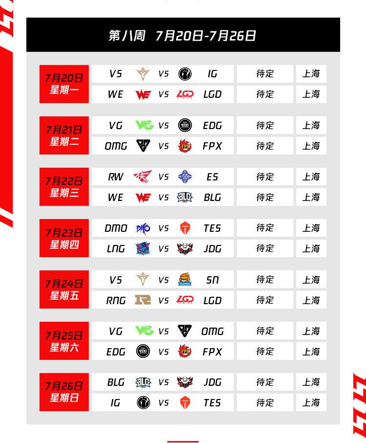 Lịch thi đấu vòng bảng LPL Mùa Hè 2020 Tuần 8