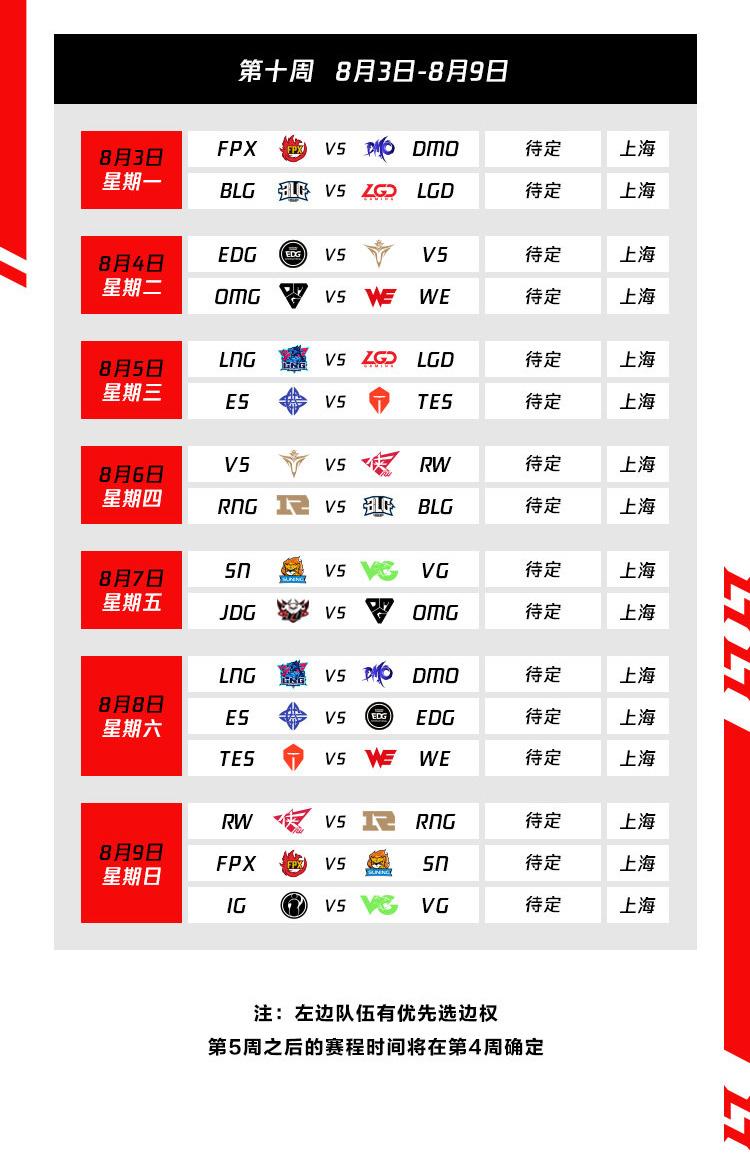 Lịch thi đấu vòng bảng LPL Mùa Hè 2020 Tuần 10