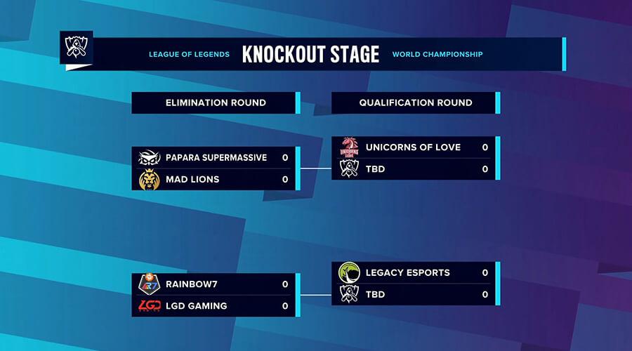 Bảng đấu vòng 2 vòng khởi động CKTG 2020