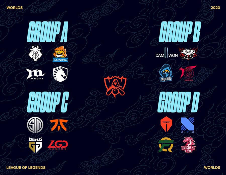 Danh sách các đội tham dự vòng bảng sau khi kết thúc vòng khởi động