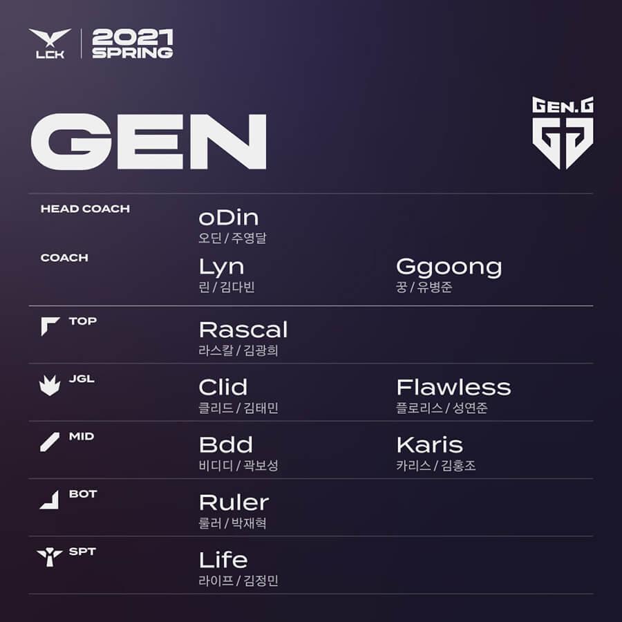 Đội hình lượt đi Gen.G