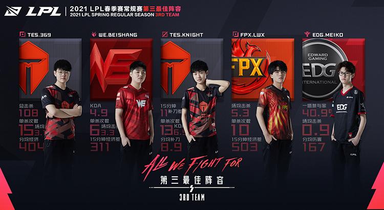 Đội hình xuất sắc nhất vòng bảng #3