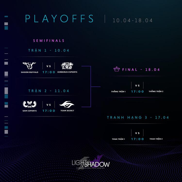 Bảng đấu và lịch thi đấu Playoffs VCS Mùa Xuân 2021