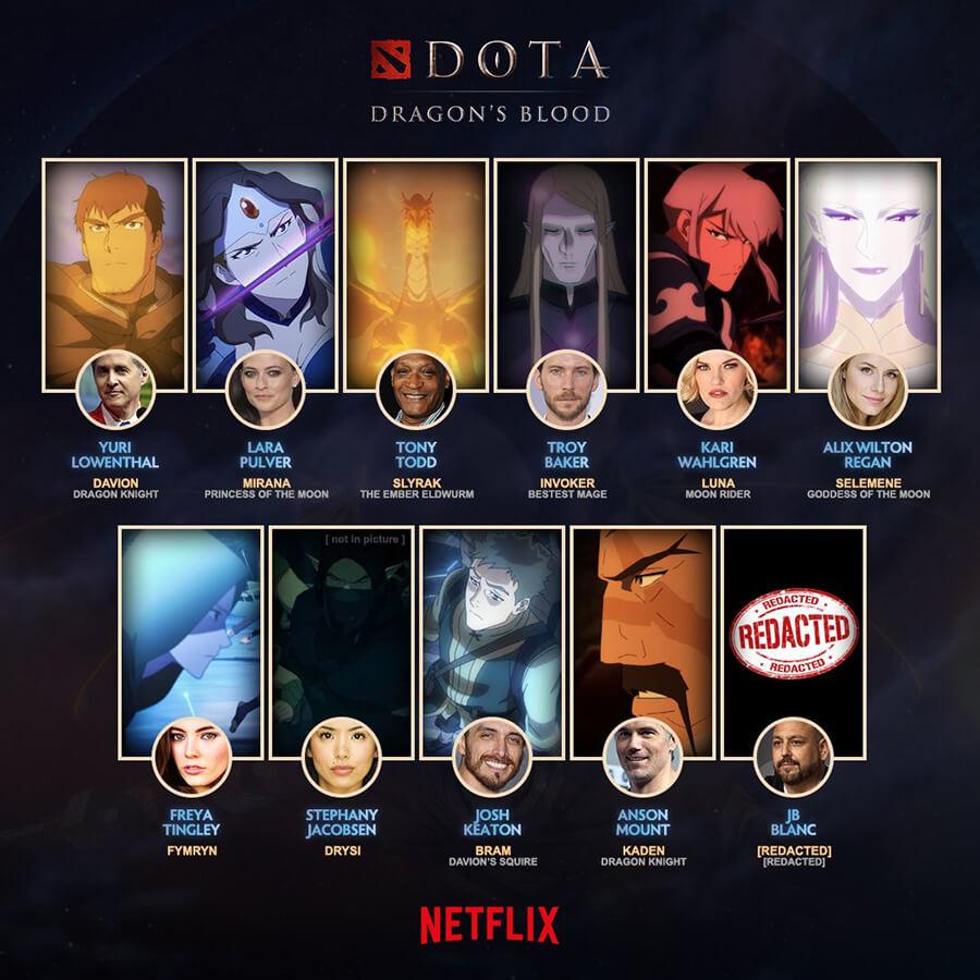 Danh sách diễn viên lồng tiếng cho DOTA: Dragon's Blood