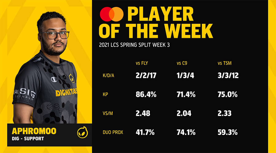 Aphromoo là tuyển thủ xuất sắc nhất tuần 3