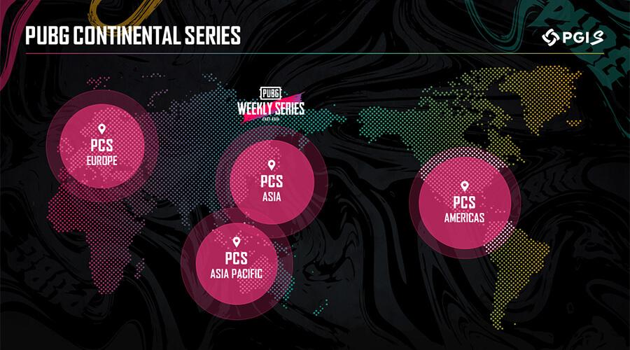 PUBG Continental Series 2021