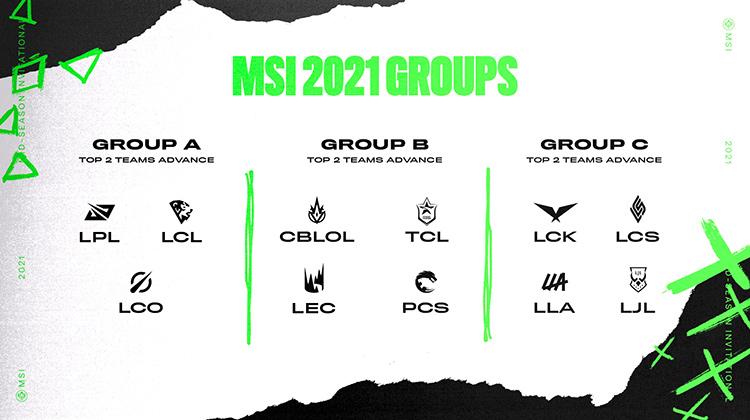 MSI 2021 sẽ tiếp tục thi đấu với thể thức cũ