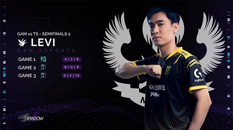 Levi là MVP trong trận đấu giữa GAM và TS