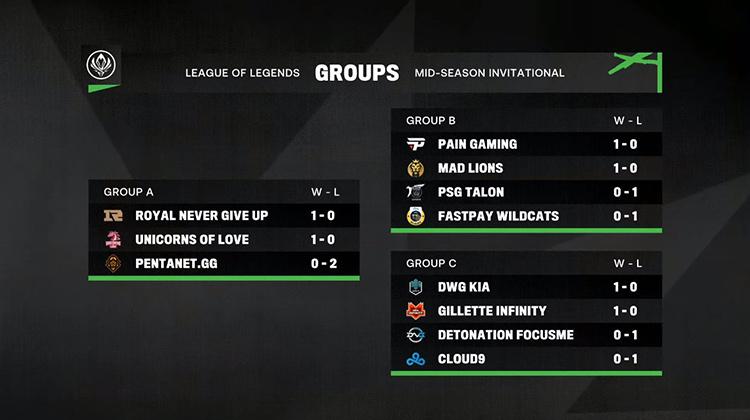 Bảng xếp hạng vòng bảng MSI 2021 sau ngày thi đấu đầu tiên