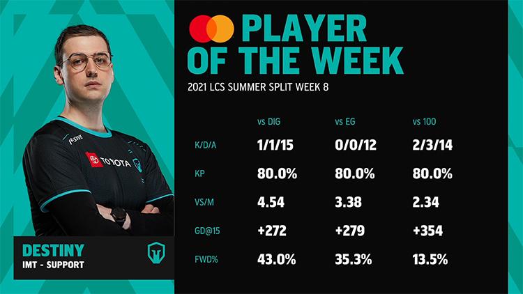 IMT Destiny là tuyển thủ xuất sắc nhất tuần 8