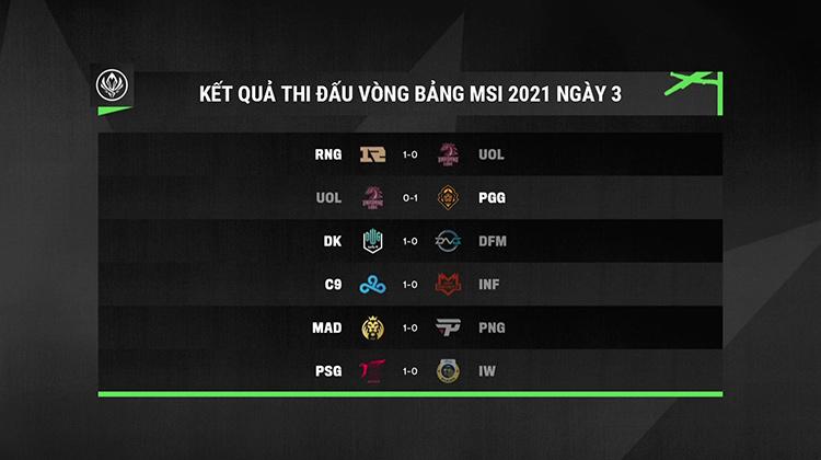 Kết quả thi đấu vòng bảng MSI 2021 ngày 3