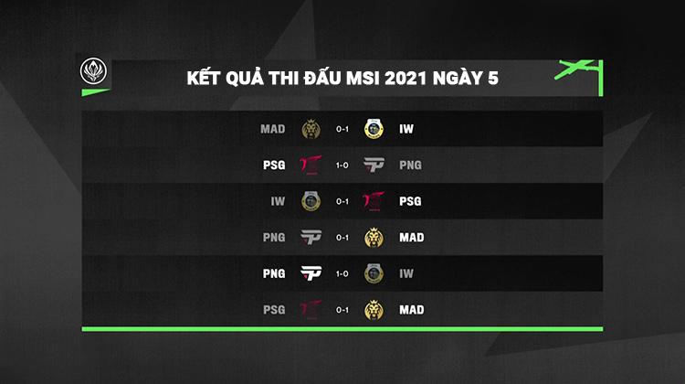 Kết quả thi đấu MSI 2021 ngày 5