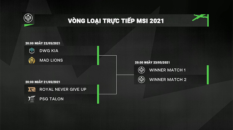 Lịch thi đấu Vòng Loại Trực Tiếp (Knockout Stage) MSI 2021