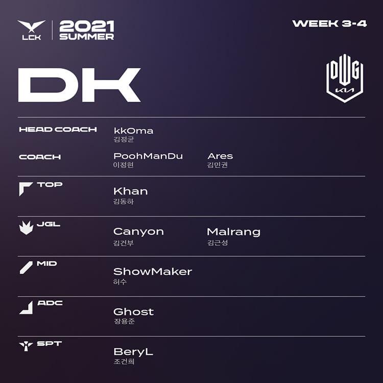Đội hình tham dự LCK Mùa Hè 2021 Tuần 3-4 của DWG KIA