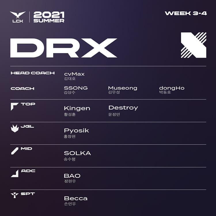 Đội hình tham dự LCK Mùa Hè 2021 Tuần 3-4 của DRX