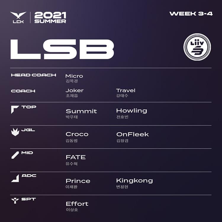Đội hình tham dự LCK Mùa Hè 2021 Tuần 3-4 của Liiv SANDBOX