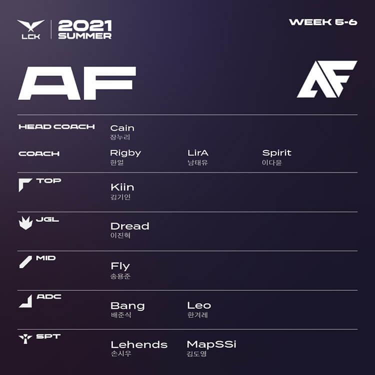 Đội hình tham dự LCK Mùa Hè 2021 Tuần 5-6 của AF