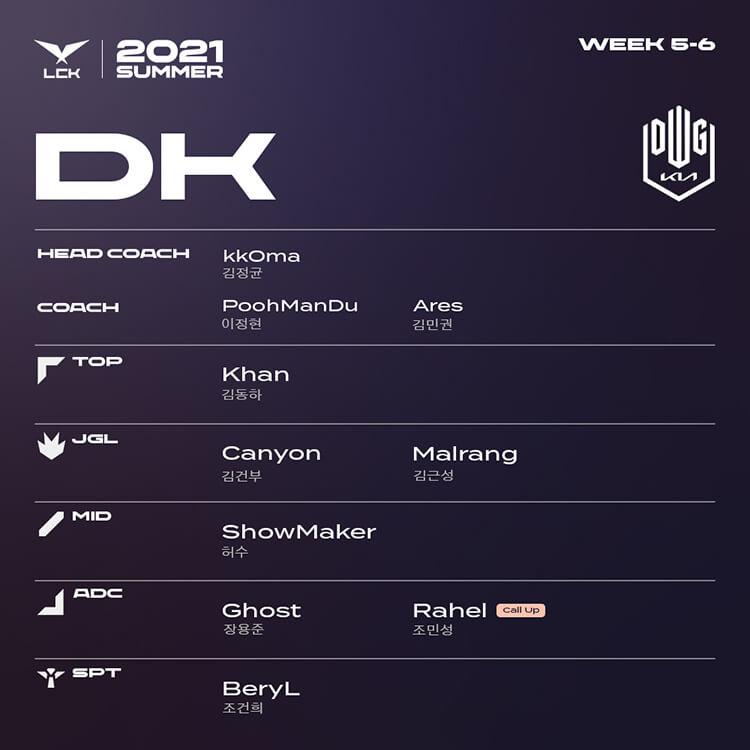 Đội hình tham dự LCK Mùa Hè 2021 Tuần 5-6 của DK