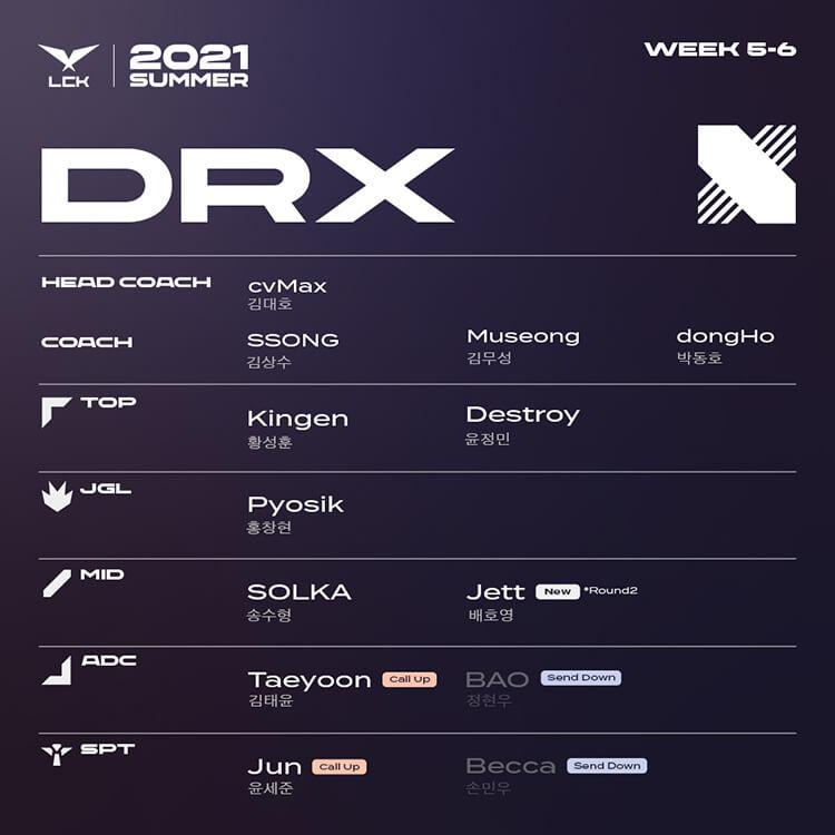 Đội hình tham dự LCK Mùa Hè 2021 Tuần 5-6 của DRX