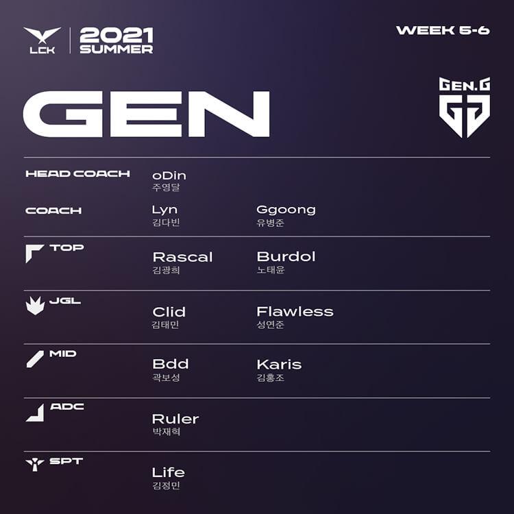 Đội hình tham dự LCK Mùa Hè 2021 Tuần 5-6 của GEN
