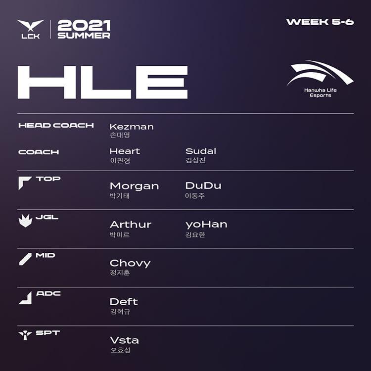 Đội hình tham dự LCK Mùa Hè 2021 Tuần 5-6 của HLE