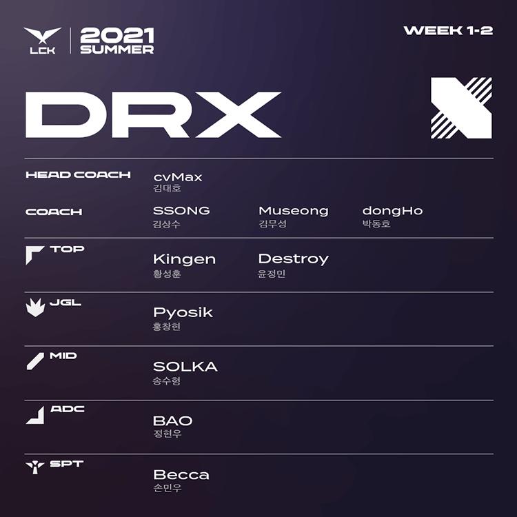 Đội hình thi đấu LCK Mùa Hè 2021 Tuần 1-2 của DRX
