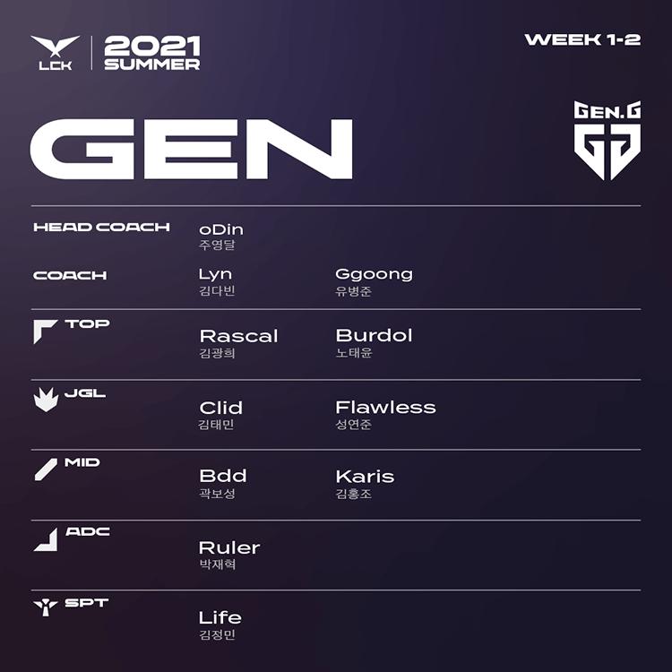 Đội hình thi đấu LCK Mùa Hè 2021 Tuần 1-2 của Gen.G