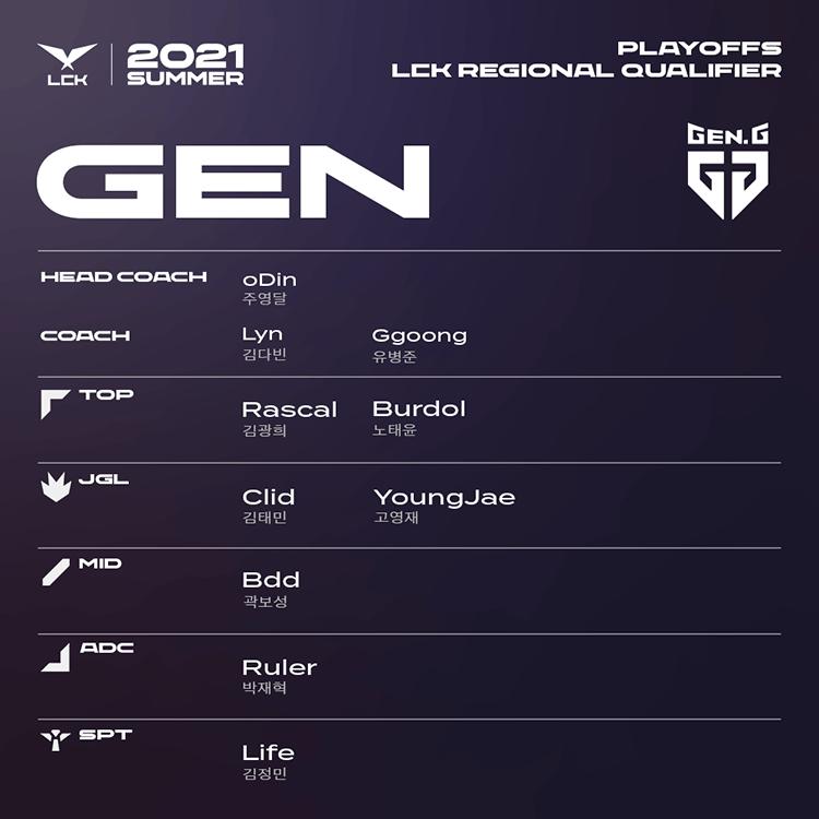 Đội hình tham dự Playoffs LCK Mùa Hè 2021 và vòng loại CKTG 2021 khu vực Hàn Quốc của Gen.G